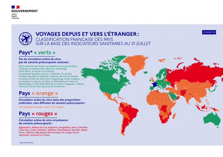 Classification-Francaise-des-pays-sur-la-base-des-indicateurs-sanitaires 31 juillet